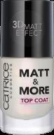 Верхнее матовое покрытие CATRICE Matt & More Top Coat: фото